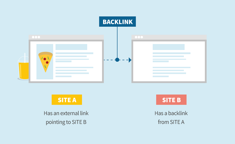 What Types of Backlinks are Valuable ?