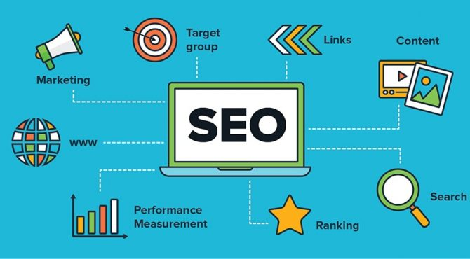 Monthly Managed SEO – Keywords, Rankings, Tracking, Results